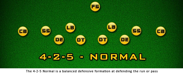 425normal Thumb 4 2 5 Normal Formation Breakdown