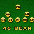 In this Xs Os Football Strategies breakdown, we take an in-depth look at the 46 Bear defense and how it applies to football video games such as Madden by looking...