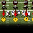 In this X's and O's Football breakdown, we thought we would explain what the differences is between one gap and two gap techniques are in football. For those of you...