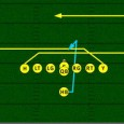 The Singleback Ace – Inside Cross ( a variation of the mesh passing concept) has both tight ends running crossing routes making this play very effective at attacking multiple coverages. […]