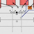 Matt Bowen has posted another X's and O's Football Play Breakdown when it comes to the passing game. In this breakdown, he talks about using the sail route concept to...