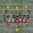 In this Madden Tips breakdown, we are going to take a look at a zone blitz concept out the Nickel Psycho. This zone blitz scheme is designed to get pressure...