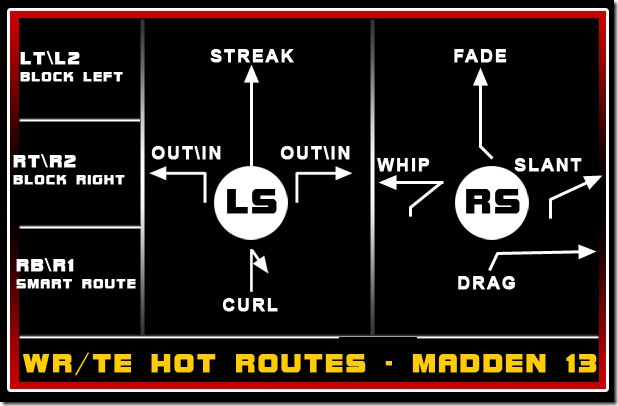 hot-routes-wr-te-madden13