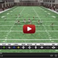 MaddenKingRelli843 has posted a new NCAA 13 Tips breakdown called Gun Tight Slots – Aggie. In the breakdown he shows how he likes to attack zone coverage by making a...