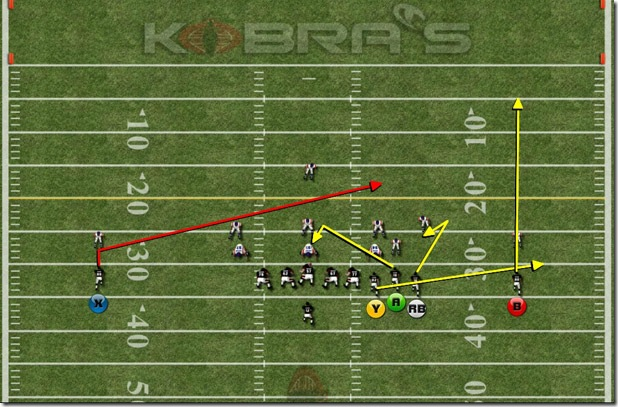 The Gun Bunch Quads     Spacing is highly effective against pretty    Football Run Plays