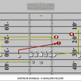 The Shotgun Doubles – H Slot Follow is a high-low pass concept that has the H receiver running a 3 yard slant and he is the quarterback's primary receiver. Note:...