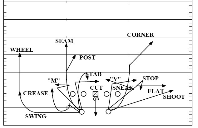 PG-route-combos-hb