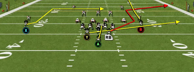 The Pistol Full House Tight features 21 personal and is balanced formation that can be used to run or pass the ball. The quarterback lines up in the Pistol, while […]