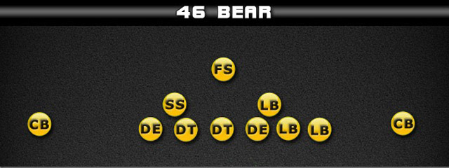 The Bear 46 Defense is an attacking 8 man front that has its roots, like Tom Landry's 43 Defense, the Eagle defense of the early and mid 50's era. Buddy […]