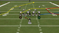 The PA Roll Rt out of the Singleback Ace, floods the right side of the field, where the quarterback has plenty of options to look to throw to if zone […]