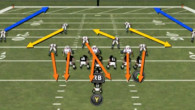 One of my (Kobra) favorite zone blitz defenses in the game is from the 3-4 Over formation. The name of the blitz is called Sting Pinch zone. For this setup, […]