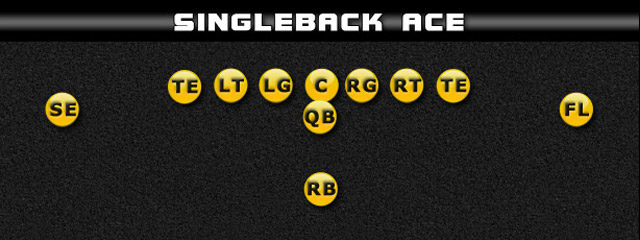 The Singleback Ace (Big) has one tight end lined up on the right of the right tackle and one lined up on the left of the left tackle. Despite having […]